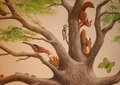 muurschildering kinderkamer boom dieren bos